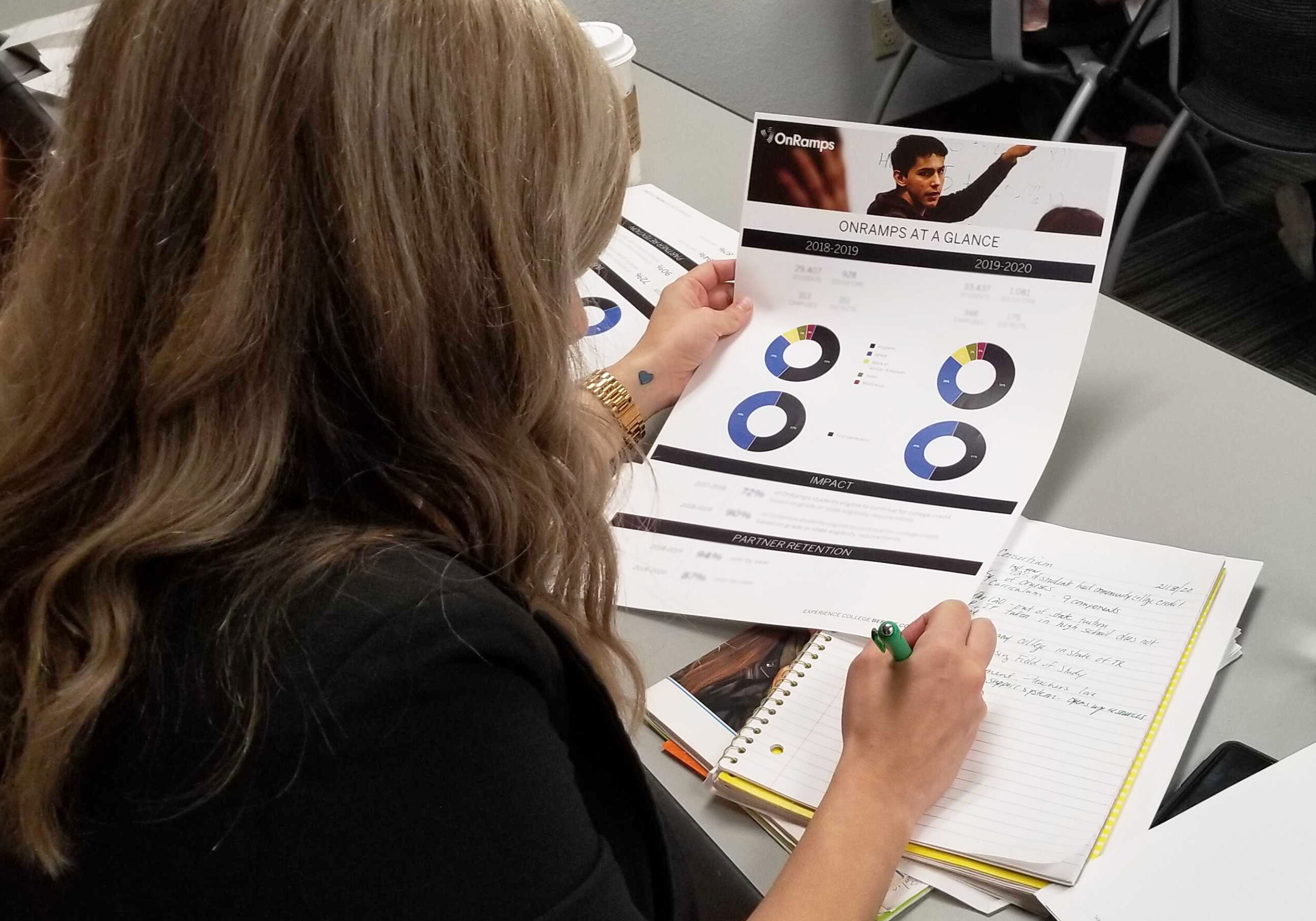woman looking at a OnRamps pie chart and writing in a notebook.